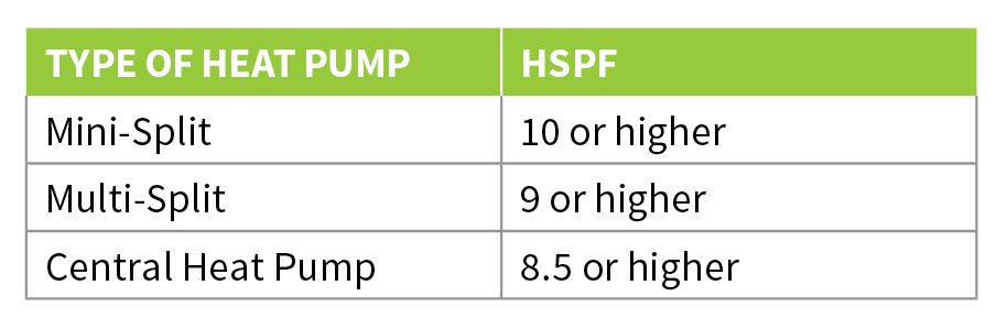 HSPF TABLE1